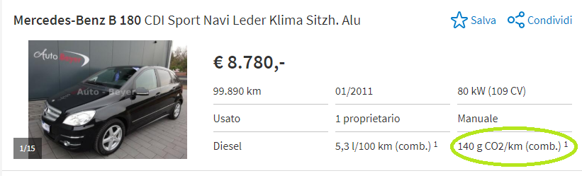 emissioni ecotassa auto importate